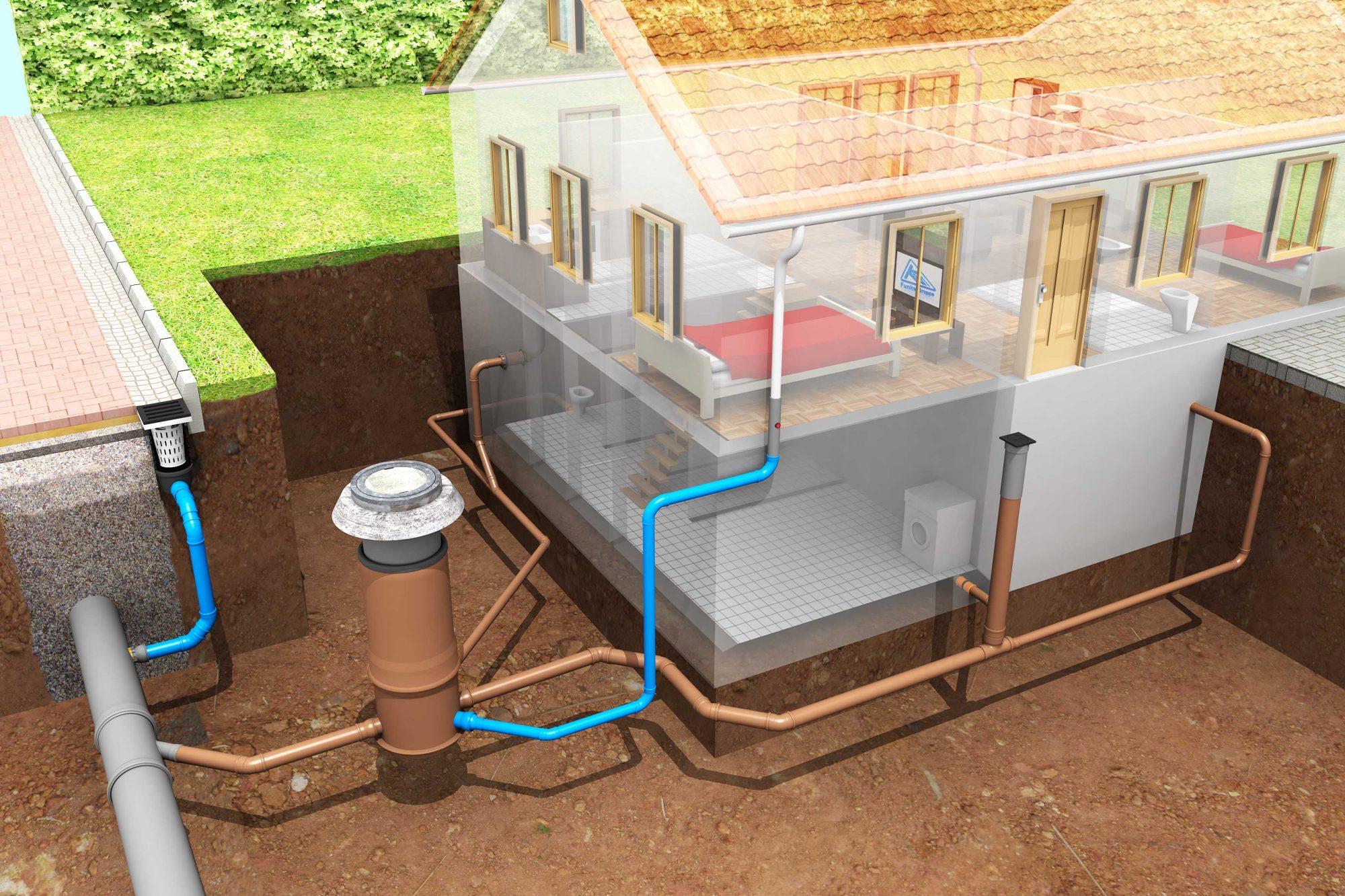 Mischwassersystem 1 Schacht Mit Keller © Funke